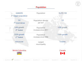 CanCompareDemo-Population